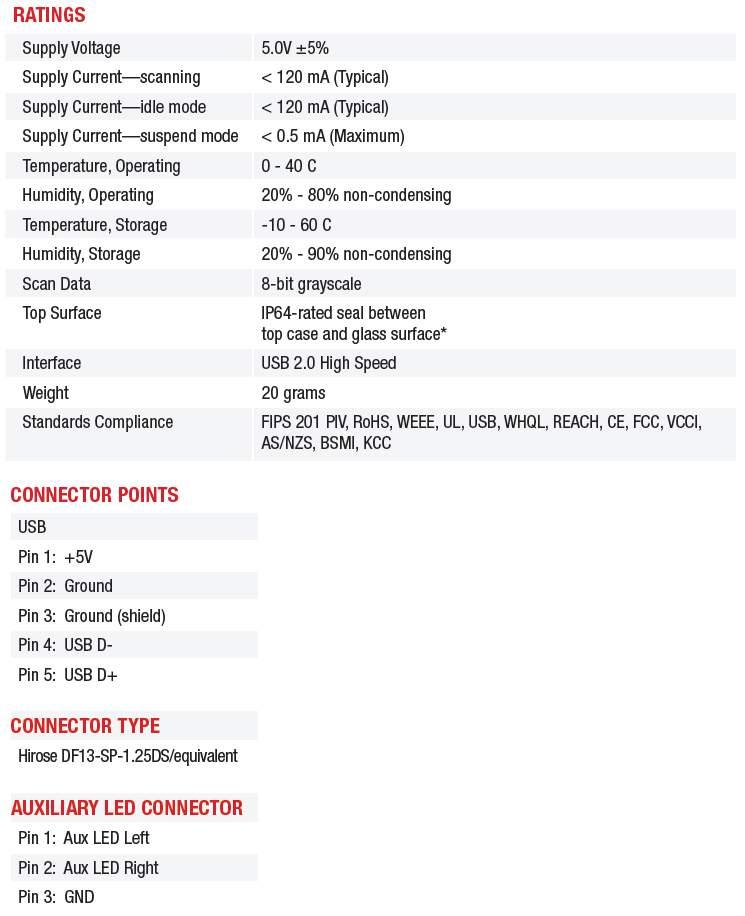 Información técnica módulo UrU5100